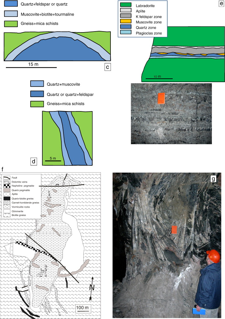 Pegmatites and aplites: Their genetic and applied ore