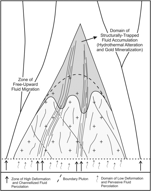 Regional Scale Pressure Shadow Controlled Mineralization In The
