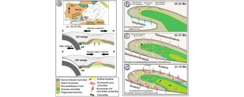 Stone | geomaterials in cultural heritage | geoscienceworld books.