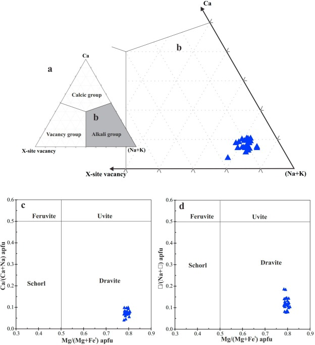 Formation of corundum and associated mineral zones in the hybrid