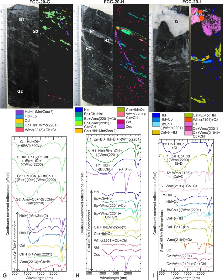 Point and imaging spectroscopy investigations on the Pedra
