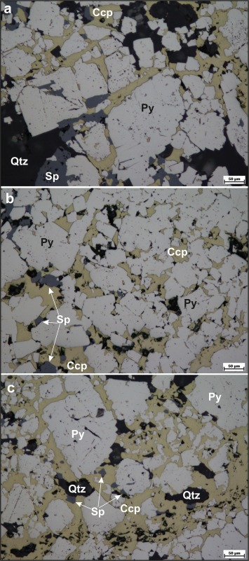 Geology, geochemistry and Re-Os geochronology of the Jurassic Zeybek