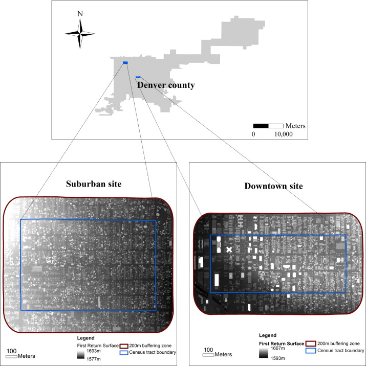 Building type classification using spatial and landscape
