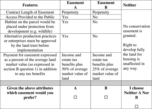 Landowner and land trust agent preferences for conservation