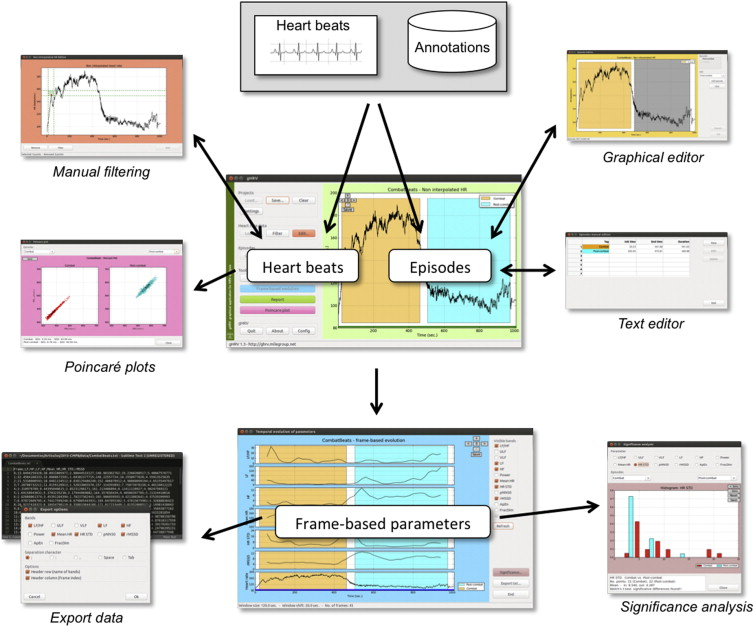 gHRV: Heart rate variability analysis made easy - ScienceDirect