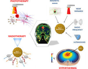Approaches to physical stimulation of metallic nanoparticles