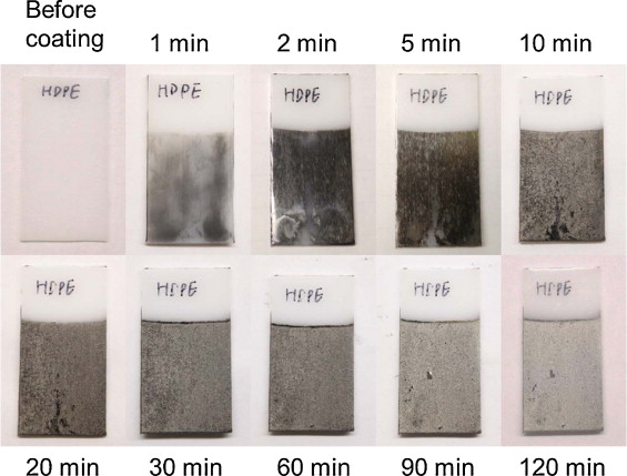 A facile method of nickel electroless deposition on various