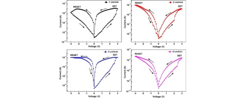 Electrical characteristics of dip coated TiO2 thin films with