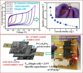 Zn doped δ-MnO2 nano flakes: An efficient electrode material