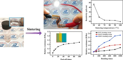 Fabrication of highly conductive and flexible printed electronics by