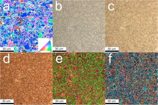 The effect of surface texture on the oxidation behaviour of