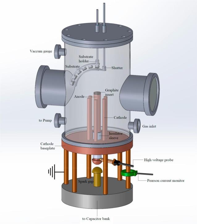 شبیه سازی دستگاه پلاسما فوکوس با کد مونت کارلو mcnp