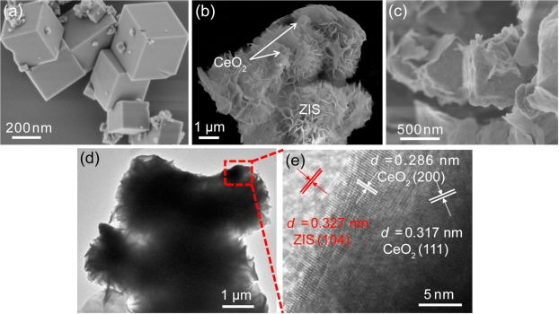 Enhanced visible-light photocatalytic CO2 reduction