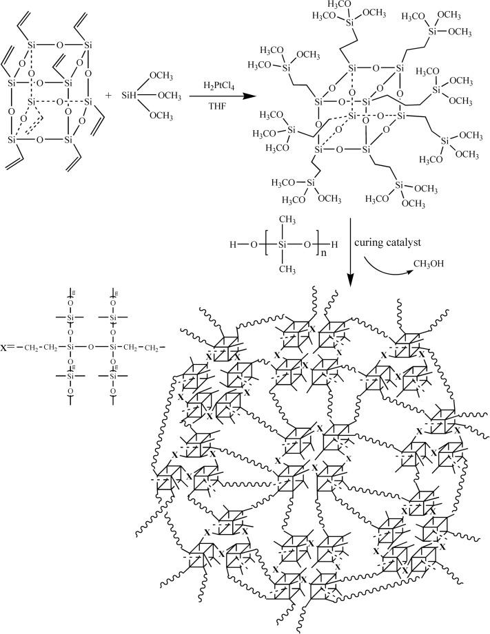 Propane Pv Diagram