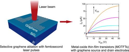 Femtosecond laser patterning of graphene electrodes for thin