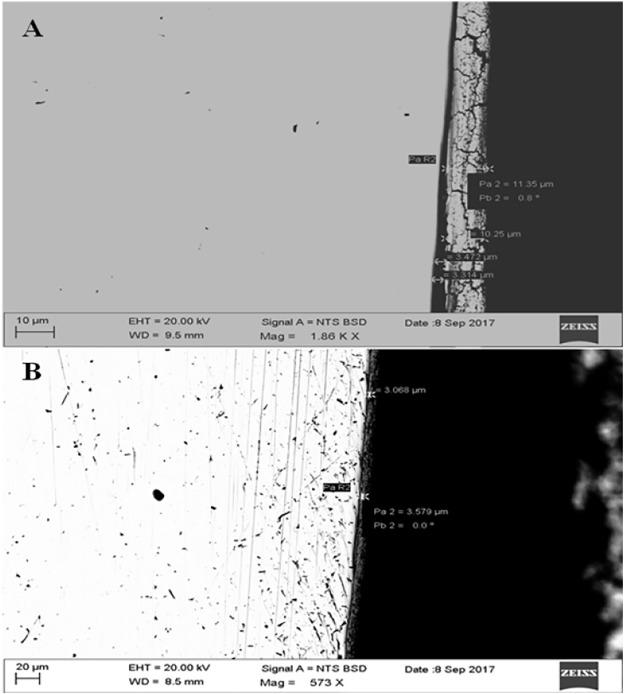 Assessment of the role of ζ- and δ-phases in ZrO2–Al2O3