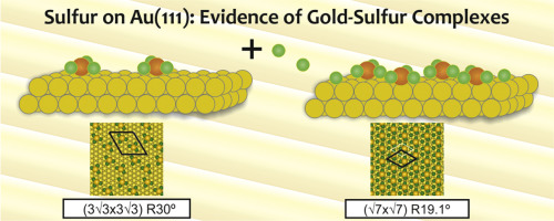 New aspects of the surface chemistry of sulfur on Au(111