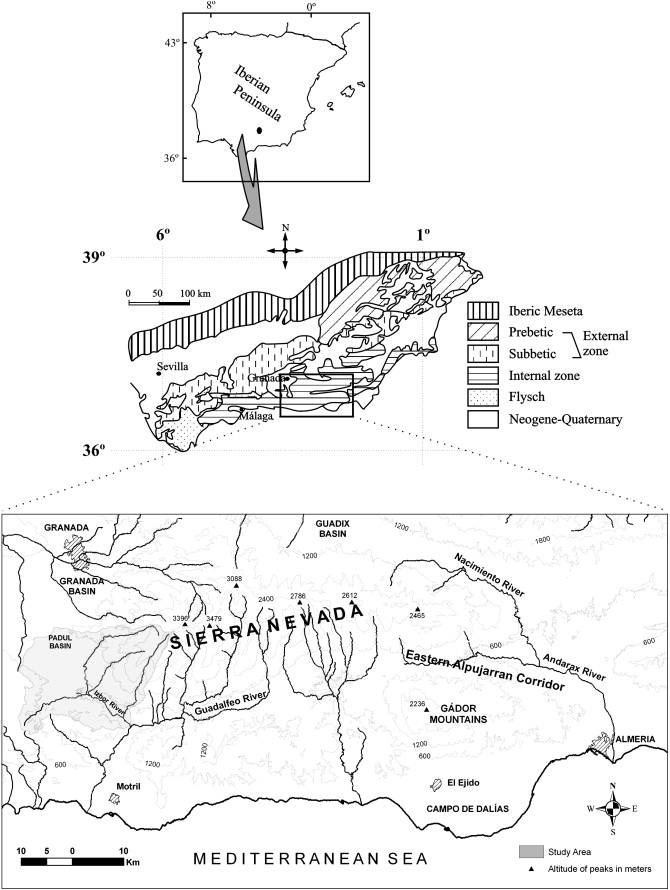 Assessment Of Relative Active Tectonics Southwest Border Of The