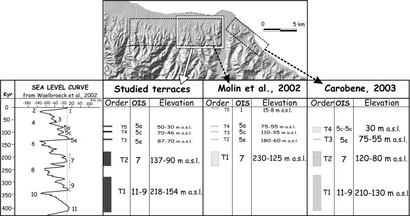 Lehigh valle velocità datazione