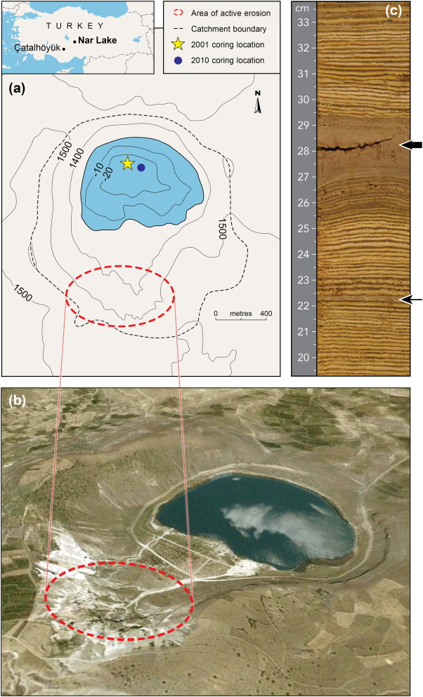 Cause-and-effect in Mediterranean erosion: The role of humans and