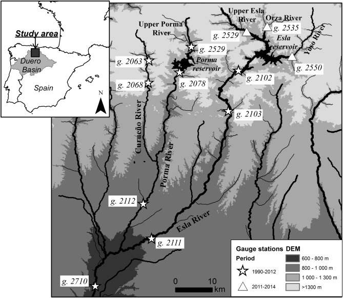 Selecting geomorphic variables for automatic river