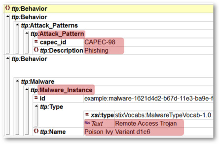 Exploitable Vulnerability - an overview | ScienceDirect Topics