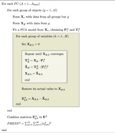 Cross-validation in PCA models with the element-wise k-fold (ekf