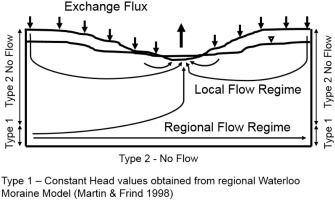 Delineating baseflow contribution areas for streams – A