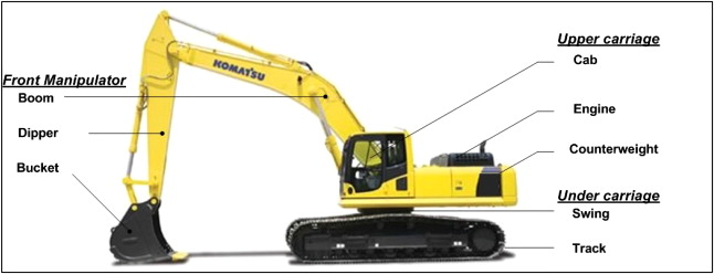 Evaluation of hydraulic excavator Human–Machine Interface concepts
