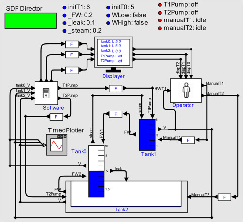 A simulation platform for human-machine interaction safety