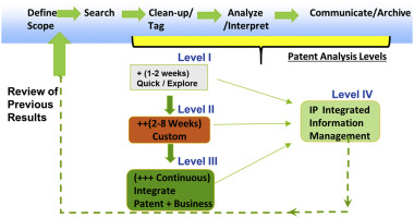 Strategic Management: Creating Competitive Advantages, Second CDN Edition