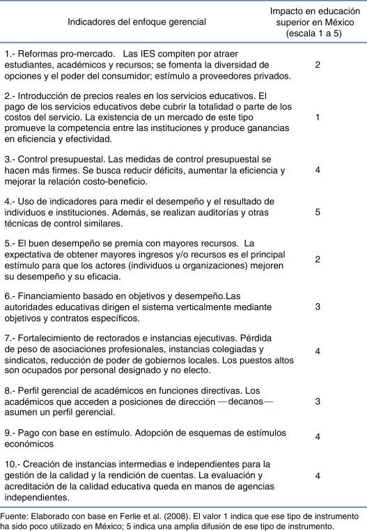 Las reformas en la educación superior pública en México: rupturas y ...