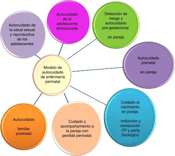 importancia del control prenatal en adolescentes