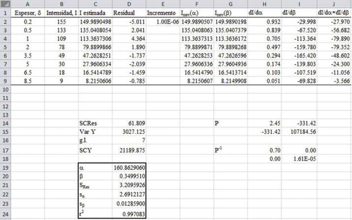 Ajustando datos químicos con Excel: un tutorial práctico - ScienceDirect
