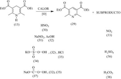Implementación De Algunas De Las Técnicas De La Química