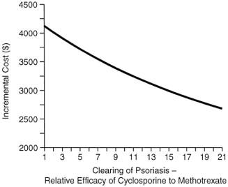 narcolepsy modafinil prescription