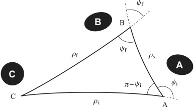 Theories of strain analysis from shape fabrics: A perspective using