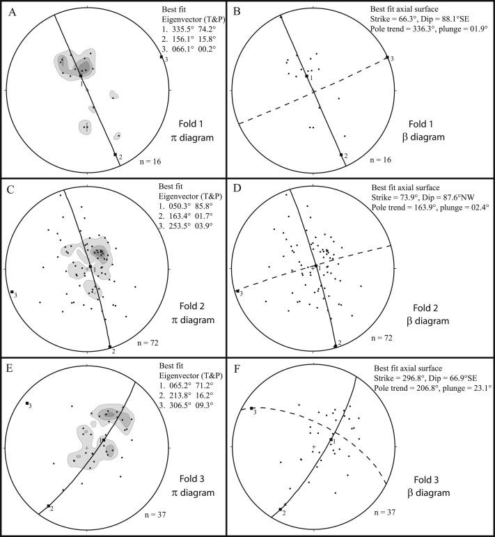 Dyson 25 Parts Schematic