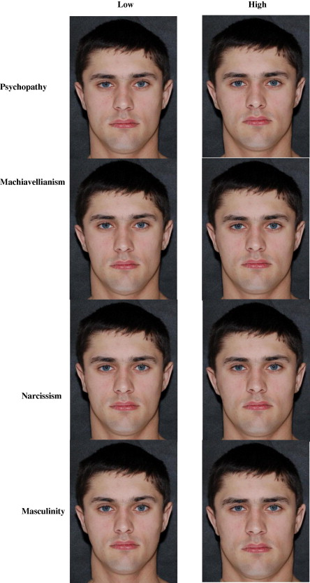 Masculine features with women Masculine Women