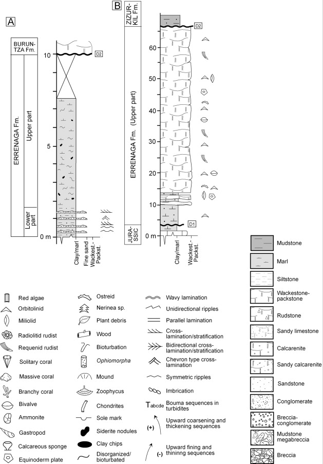 Synextensional Mid Cretaceous Stratigraphic Architecture Of The