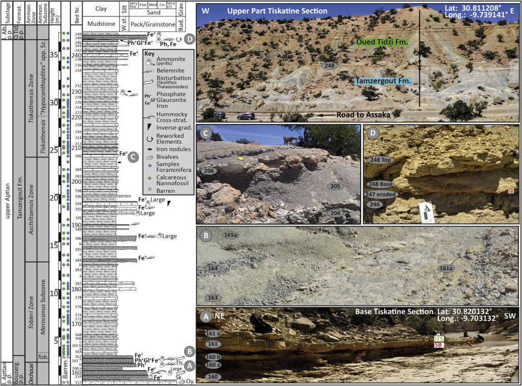 A Revised Chronostratigraphic Framework For The Aptian Of