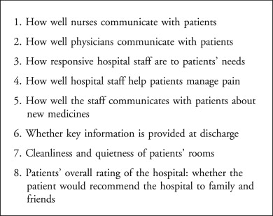 patient satisfaction questionnaire in hospitals