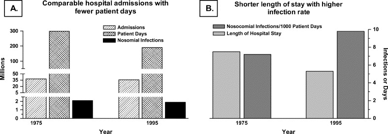 Hospital water point-of-use filtration: A complementary strategy to ...