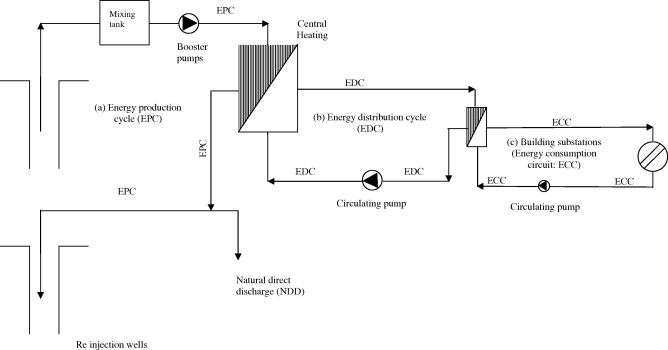 A review on energetic, exergetic and exergoeconomic aspects of ...