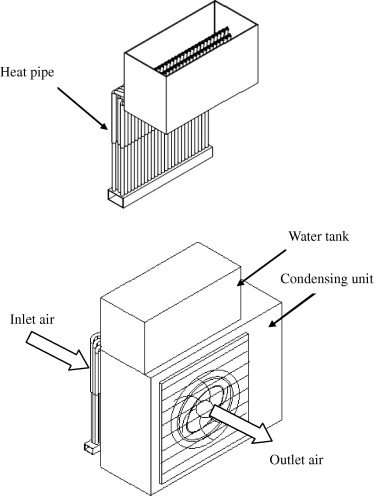 On the performance of air conditioner with heat pipe for cooling air