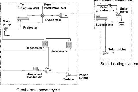 Geothermal Diagram Schematic on heat pump diagram, geothermal distribution map, geothermal power, heating loop diagram, geothermal well diagram, how geothermal energy works diagram, geothermal process diagram, geothermal piping diagram, geothermal system schematic, geothermal heat schematics, geothermal heating diagram, geothermal electrical diagram, geothermal block diagram, geothermal well pump schematic for, geothermal water pipes diagram,