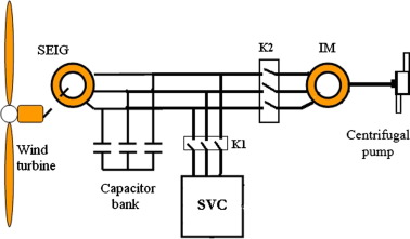 Stupendous Power Maximization Of An Asynchronous Wind Turbine With A Variable Wiring 101 Cranwise Assnl
