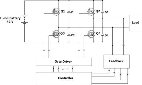 High benefits approach for electrical energy conversion in electric