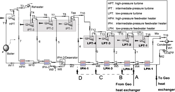 Assessment of geothermal assisted coal-fired power generation using
