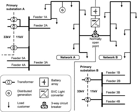 Power converter interfaces for electrochemical energy ... on